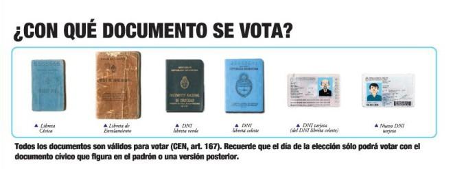 Con-que-documento-se-vota-en-las-elecciones-660x24711