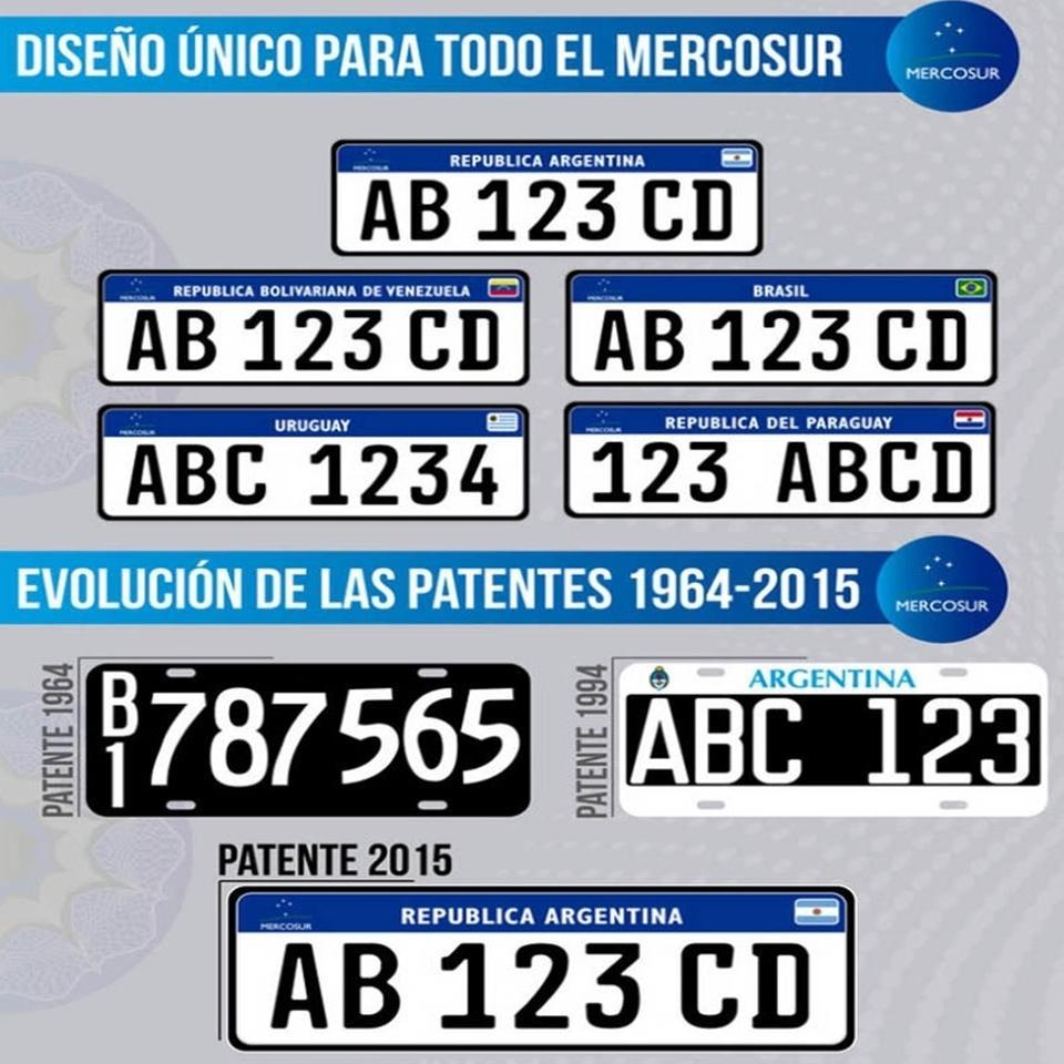 nueva-patente-mercosur-2016